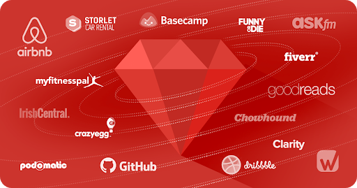 empresas que utilizam ruby on rails